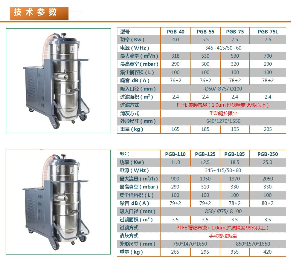 成都劲邦PGB-series重工型工业吸尘器